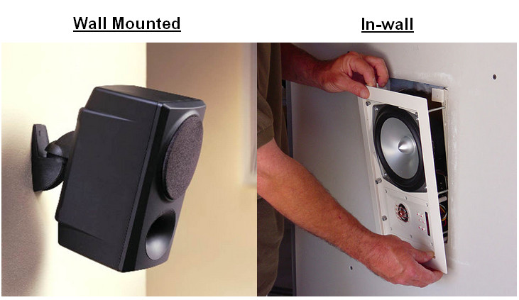 Wall mounted vs In wall speakers